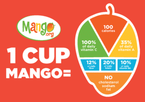 Simple Nutrition guide from Mango.org
